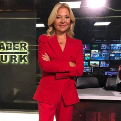 Haber Turk Para Gundem Tv Reklam